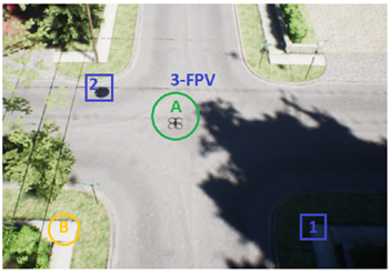 Figure for Can the Operator of a Drone Be Located by Following the Drone's Path?